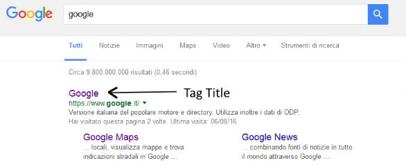 tag title in serp